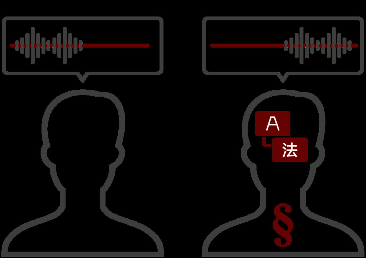 LT Lawtank - Services d'interprétation - Interprétation consécutive - Auditions et interrogatoires, Authentifications, Conférences, Médiations, Négociations de contrats, Procédures d'arbitrage, Procédures de conciliation, Transactions M&A