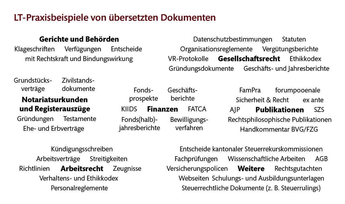 Beispiele, Juristische Übersetzungen