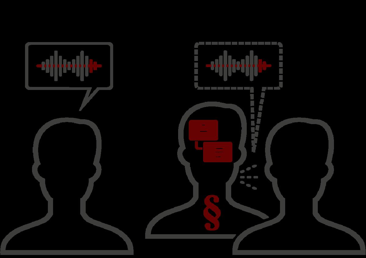 LT Lawtank - Services d'interprétation - Chuchotage - Auditions et interrogatoires, Authentifications, Conférences, Médiations, Négociations de contrats, Procédures d'arbitrage, Procédures de conciliation, Transactions M&A