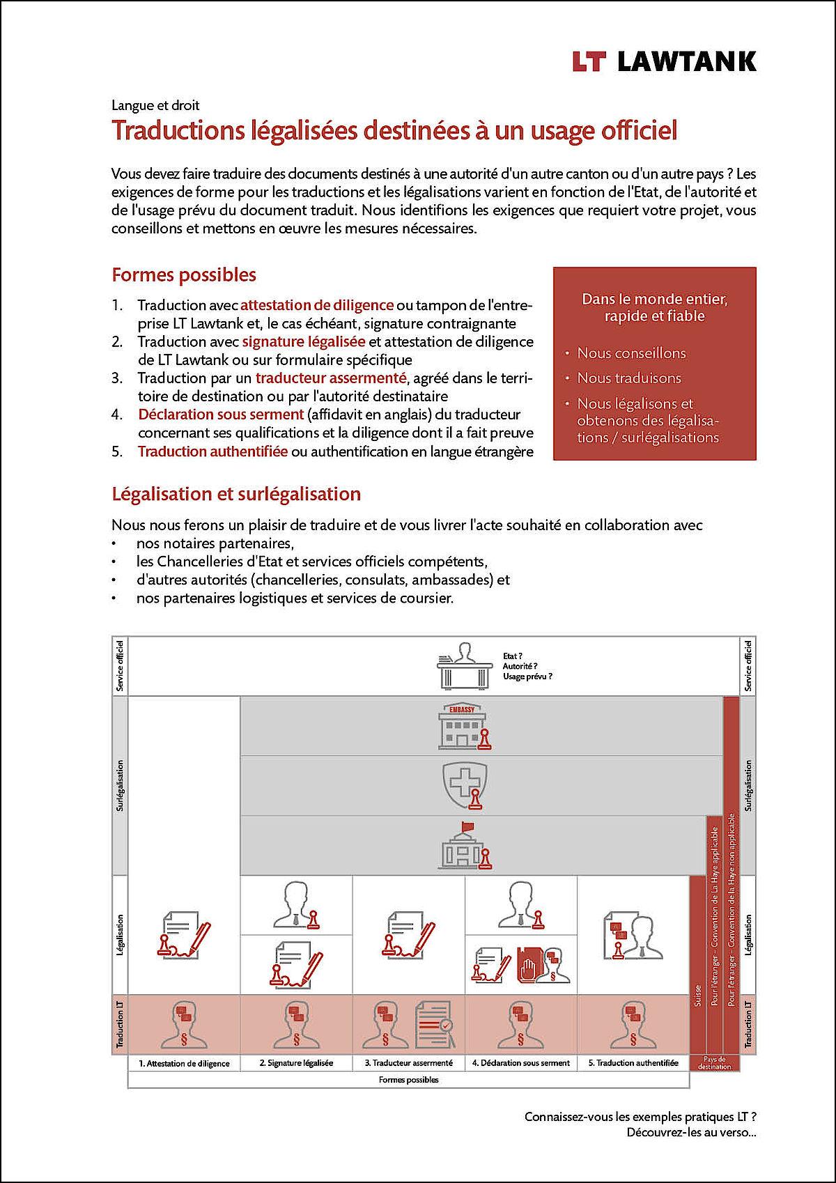LT Lawtank - Traductions légalisées destinées à un usage officiel - Dans le monde entier, rapide, fiable