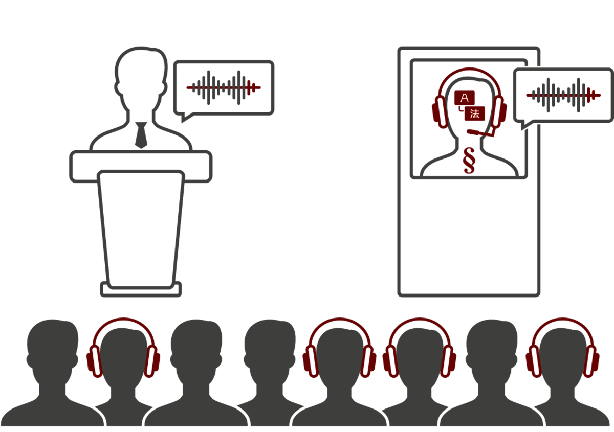 LT Lawtank - Services d'interprétation - Conférences - Auditions et interrogatoires, Authentifications, Conférences, Médiations, Négociations de contrats, Procédures d'arbitrage, Procédures de conciliation, Transactions M&A
